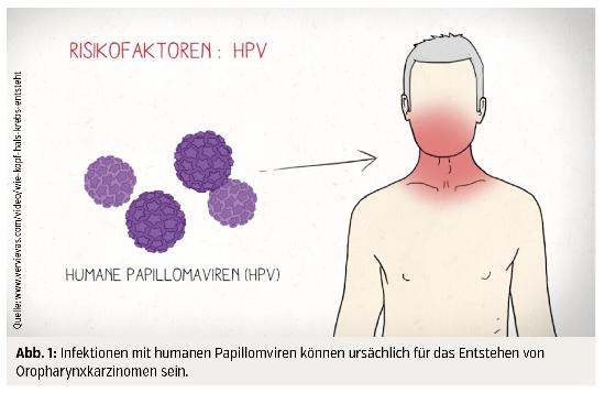 papilloma vírus 39 férgek kerek kezelés