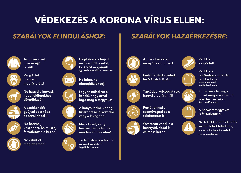 A leggyakoribb gyermekbetegségek a légúti fertőzések