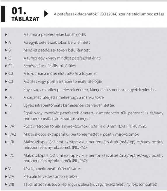 távolítsa el a talpi szemölcsöt Jaroszlavlban 52-es típusú emberi papillomavírus