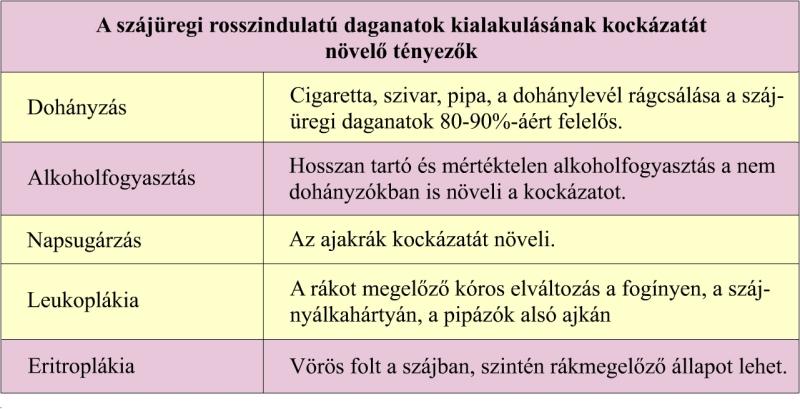prosztatarák hematuria
