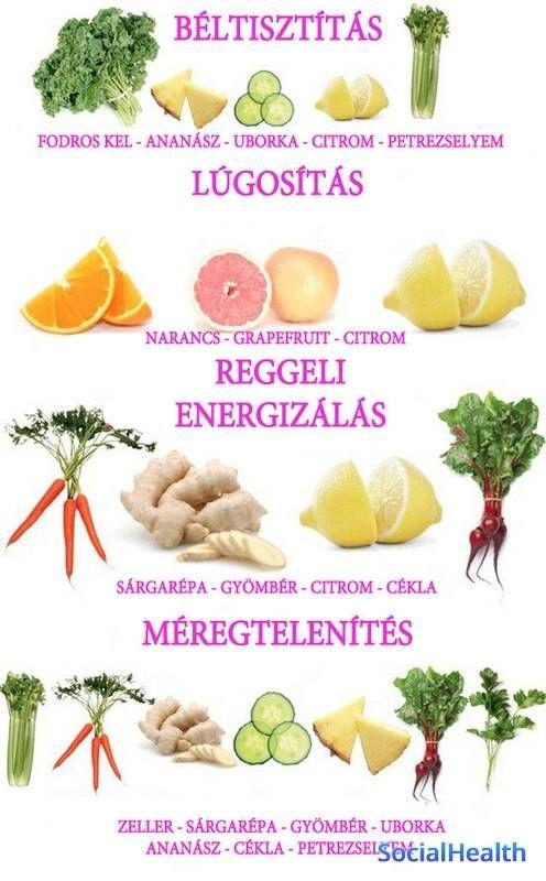 máj méregtelenítés grapefruit