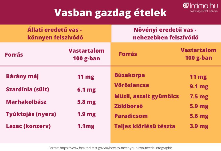 enterobiosis gyógyszerek mi