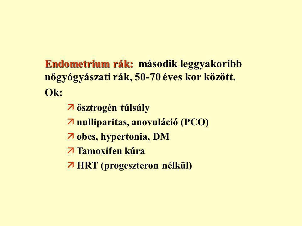 endometrium rák tünetei