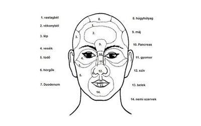 stádiumú papillomavírus-kezelés