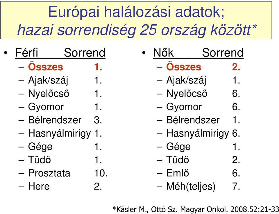 gége papillomatosis patológiája távolítsa el a talpi szemölcsöt Jaroszlavlban