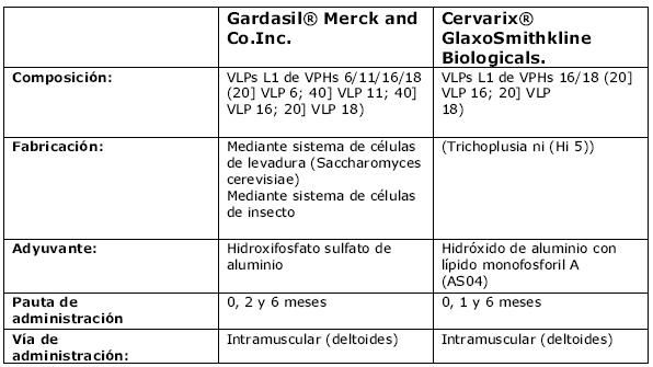 hpv vírus 16 és 18 típus az emberi papillomavírus viszketést okozhat-e