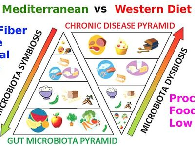 dysbiosis természetes kezelés)